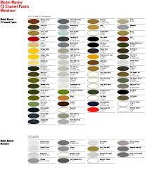 italeri revell color chart gunze sangyo conversion color chart e