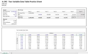 library of excel real estate financial models adventures in cre
