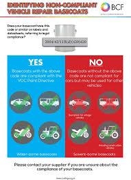 automotive refinish coatings world