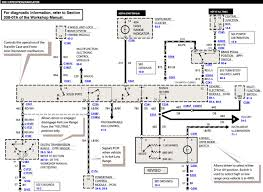 i need a wiring diagram for a 2001 lincoln navigator for the 4x4