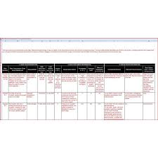 what is a risk register explanation u0026 free template