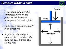 transferring pressure in a system pressure in a fluid calculating