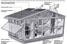 eco friendly homes plans small eco house plans eco friendly house design home eco