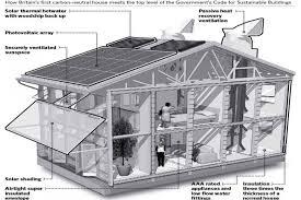 eco home plans small eco house plans eco friendly house design home eco
