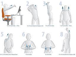posture au bureau au bureau bonne posture par rapport à mauvaise posture it