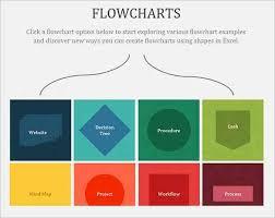 Flow Chart Template Excel Excel Flow Chart Template Flowchart Templates Exles
