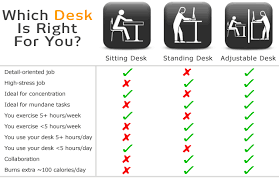 Standing Vs Sitting Desk Modern Office Desk To Sit Or Stand Modern Digs Llc