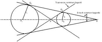 Tangent geometry homework help   Nursing resume writing service Help with writing essays for scholarships For example  imagine that you tangent arcs chords geometry homework help should spend time developing an outline in Lesson    Create your own worksheets