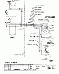 ignition switch wiring diagram chevy onlineedmeds03 com