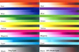 Httpwwwriwodotdewcpagesicc Profilservicergb Drucker Profilephp Color Test Print Pdf