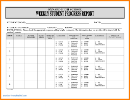 testing weekly status report template software testing weekly status report template cool work status