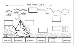 Water Cycle Worksheet Pdf The Water Cycle Cut And Paste By Teaching Power Tpt
