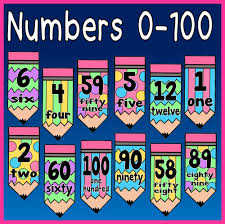 Flashcards Numbers 1 100 Reach Out Resources Teaching Resources Tes