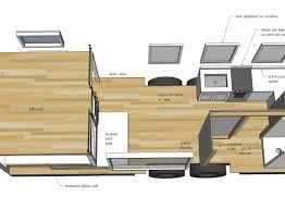 examplary ur texas house plans over proven home designs to gallant