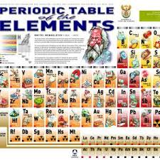 p table of elements funny periodic table elements poster refrence scrabble periodic