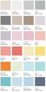 pink paint color irresistible sw 6562 from the pottery barn kids