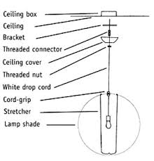 Light Fixture Kits Light Fixture Parts Diagram To Ceiling Search
