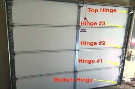 Parts Of Garage Door by Important Parts Of A Garage Door The Hingegarage Hinge And Roller
