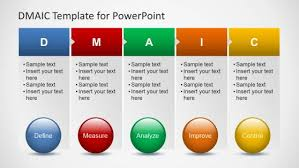 dmaic powerpoint template plan do check act powerpoint templates