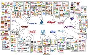 this infographic shows how only 10 companies own all the world u0027s