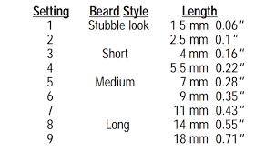 best beard length mm beard trimmer guard lengths beardstyleshq