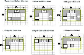 Small L Shaped Kitchen Design by Kitchen Design Template With Modern Space Saving Design Kitchen