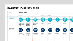 is patient experience design a game changer for healthcare
