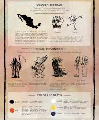 symbols of halloween death and graveyard symbolism infographic for more halloween