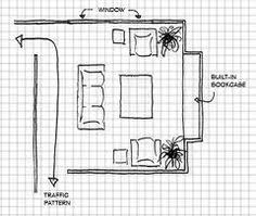 best living room layouts living room layouts guide and gives bar stool height living room