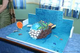 earth day celebration the aryan school