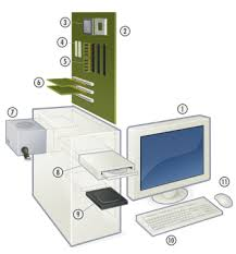 Gallery For Gt Best Computer Setup by How To Assemble A Desktop Pc Choosing The Parts Wikibooks Open