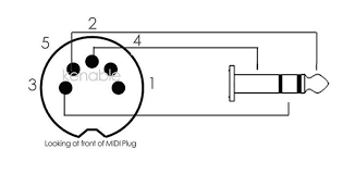 questions about the new synth modules midi usb i o and cv