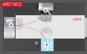 küche arbeitshöhe mehr ergonomie in der küche die richtigen küchenmaße küche co