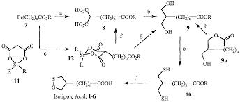 patent wo2003084532a1 lipoic acid analogs useful as provitamins