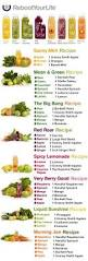best 25 10 day diet ideas on pinterest 10 day cleanse cleanses
