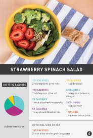 healthy lunch ideas 35 quick and low calorie lunches greatist