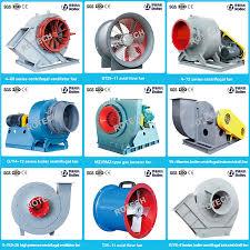 high cfm industrial fans industrial ventilation exhaust centrifugal fan 5000 cfm air blower