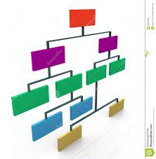 corporation organizational structure stock photo image 26600580