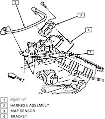 Gm Map Sensor Repair Guides Fuel Injected Electronic Engine Controls