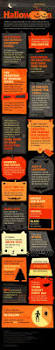 the background of halloween best 25 halloween history ideas on pinterest pagan halloween
