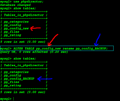 Change Table Name Mysql How To Rename Table In Mysql Using Command Line