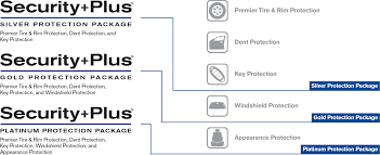 nissan canada added security plan security protection plan