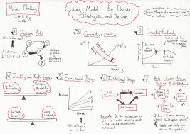 online courses the graphic recorder