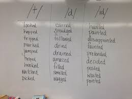 write the pattern of past tense and give exle learning past tense mrs koehn s b u g s