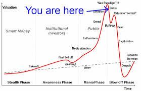 bitcoin yearly chart 1 ghs bitcoin yearly chart since