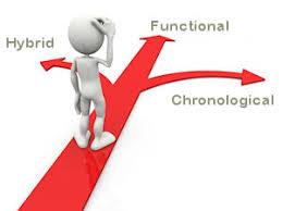 Chronological And Functional Resume Writingxmu Resume