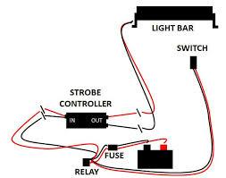 remote strobe controller w wireless key fob