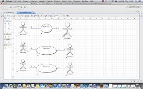 modeling uml diagrams use case diagrams stack overflow uml diagrams use case diagrams