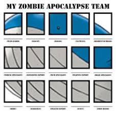 My Zombie Apocalypse Team Meme Creator - why to have a woman in your zombie apocalypse team apocalypse