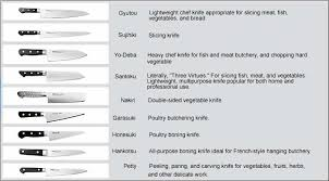 different types of kitchen knives and their uses different knives and their uses chart of japanese knife types and